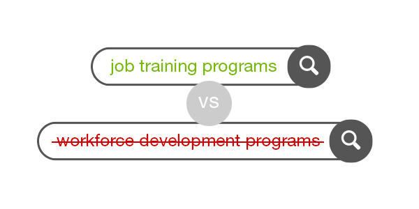 Job Training vs. Workforce Development Language