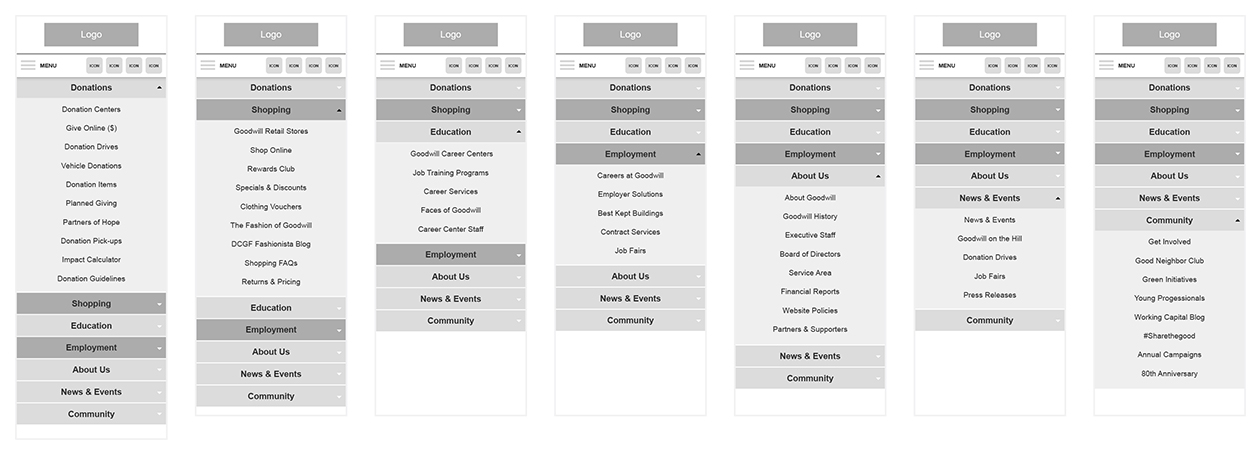Goodwill Website Mobile Menu Wireframe